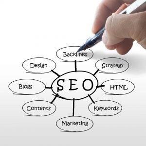 TCH Digital Media & Marketing