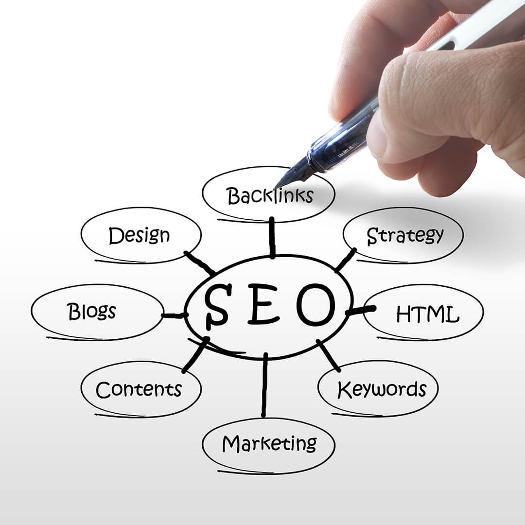 TCH Digital Media & Marketing SEO